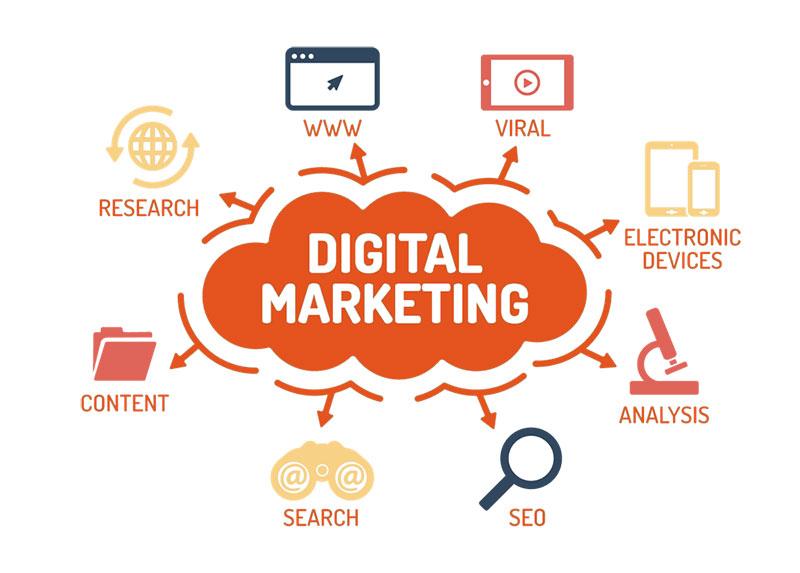 4 روش مهم برای تبلیغات اینترنتی